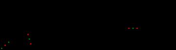 Rahisi PC